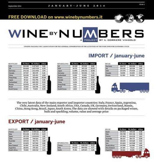 Wine by Numbers, 2014 first half data online