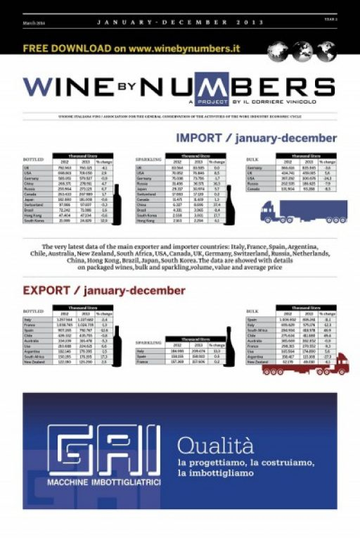 The new Wine by Numbers is online