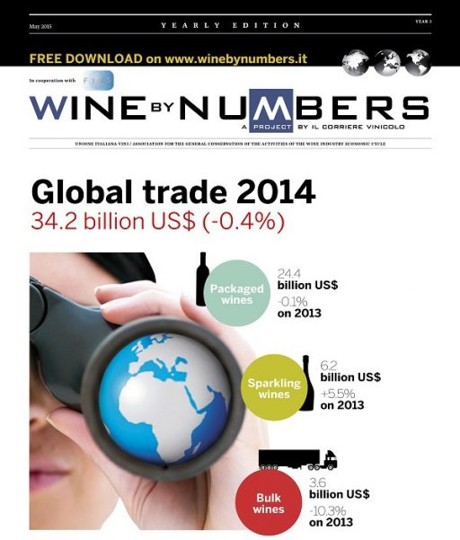 The Wine by Numbers 2015 Yearly Edition