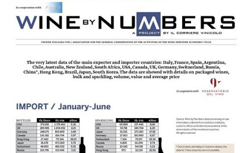 Wine by Numbers Quarterly Edition